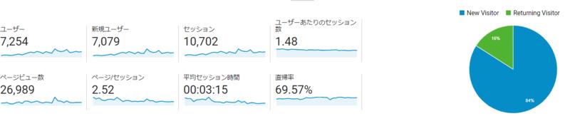 f:id:ken_chan_bike:20210302211940p:plain